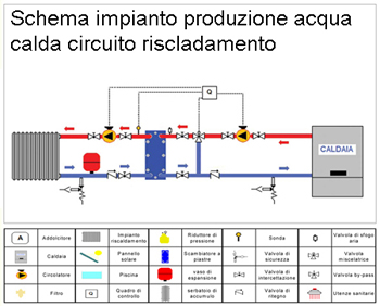 schema impianto produzione acqua calda circuito riscaldamento