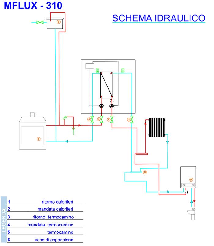 istruzioni montaggio mflux 310 modulo scambio termico impianto circuito aperto termocamino caldaia legna pellet vaso chiuso caldaia gas