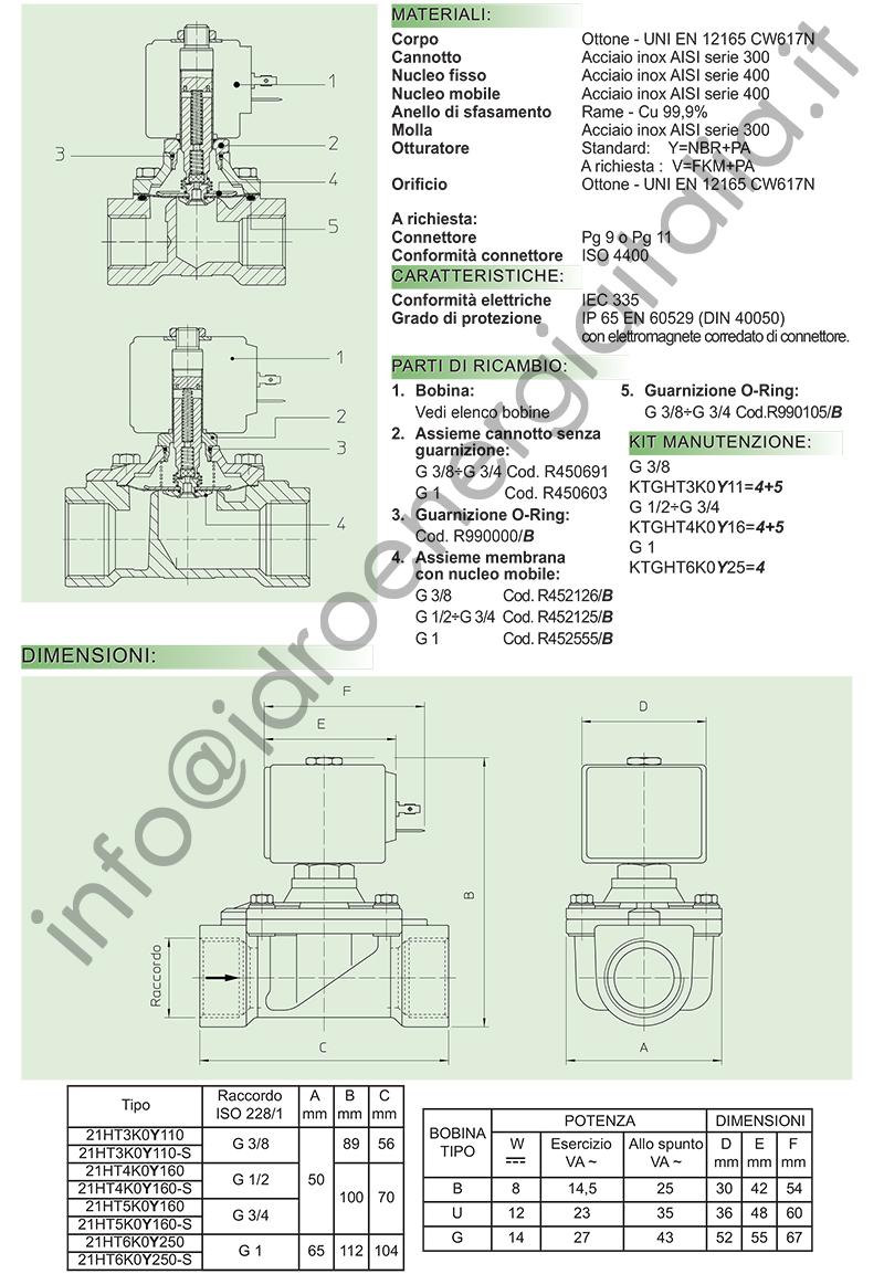 cisterna single guys Como cambiar cisterna del inodoro, water - duration: 5:41 apple iphone & techologies 8,009 views 5:41.