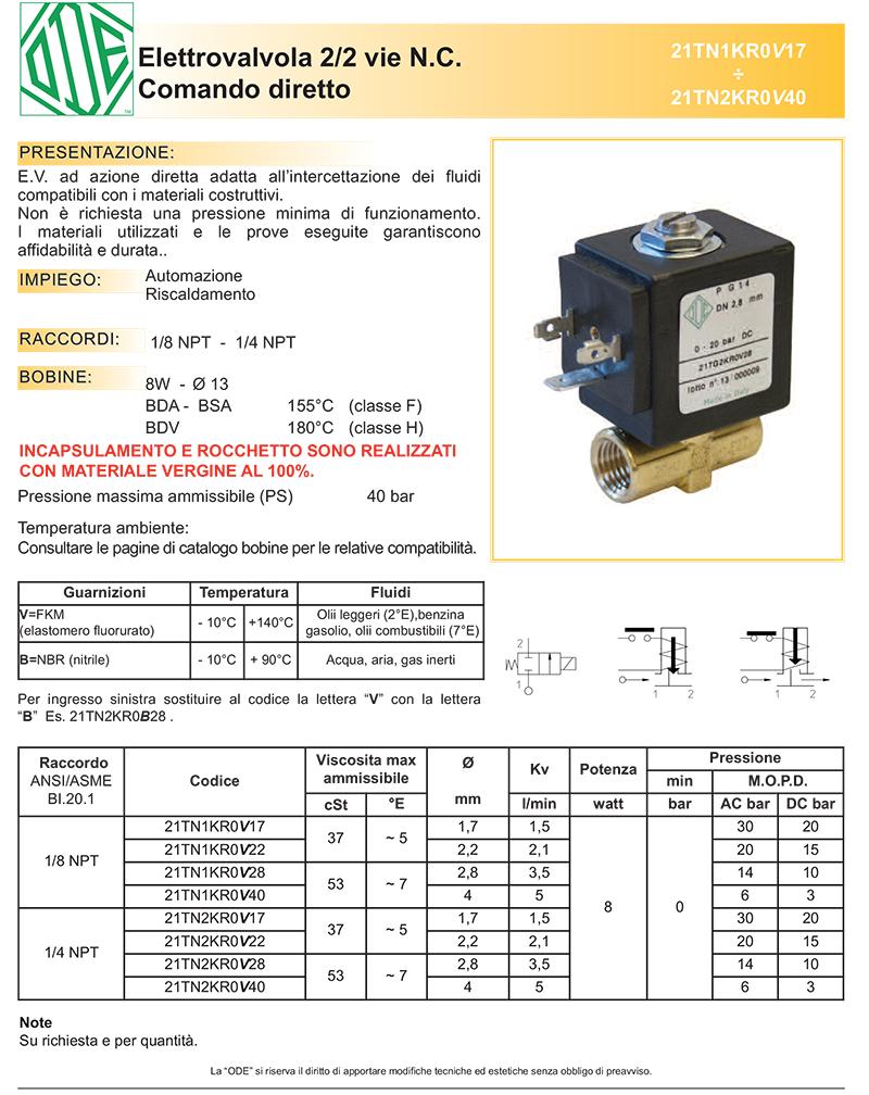 21TN1KR0V17 21TN1KR0V22 21TN1KR0V28 21TN1KR0V40 21TN2KR0V17 21TN2KR0V22 21TN2KR0V28 21TN2KR0V40 elettrovalvola ODE e vie normalmente chiusa comando diretto propano benzina gasolio olii leggeri
