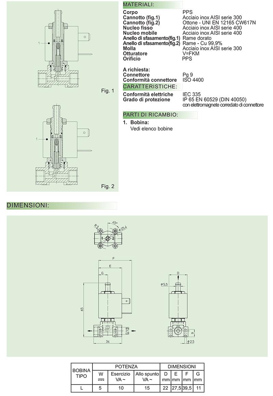 Elettrovalvola 3/2 vie N.C. Comando diretto Scarico a portagomma NSF Certified 31JP1XP1V12-ST0 31JP1XP1V12-T0 31JP1XRV12 31JP1XP1V23-ST0 31JP1XP1V23-T0 31JP1XRV23